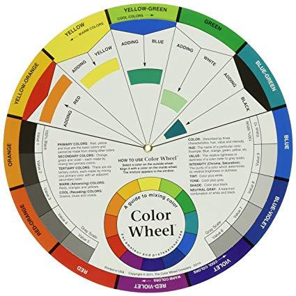 barevný korektor
